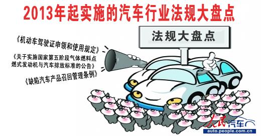2013年起将要实施的汽车行业法规大盘点