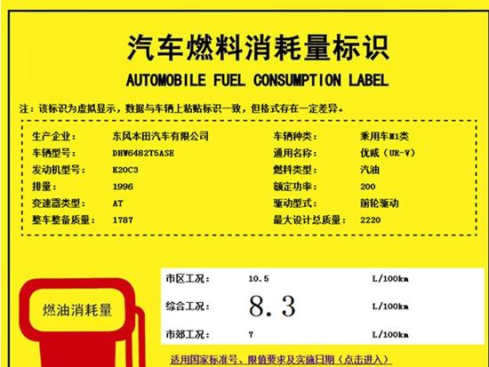 """网曝东风本田新款中大型SUV中文名将为""""优威"""" 预计在今年上半年上市"""
