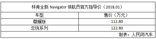 林肯全新Navigator领航员正式上市 售112.80万元起