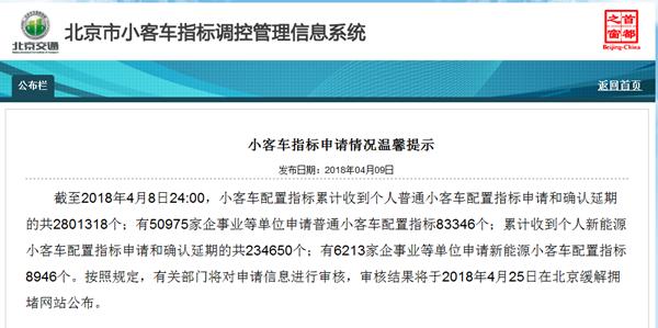 或将排到2023年 23万人等候北京新能源汽车指标