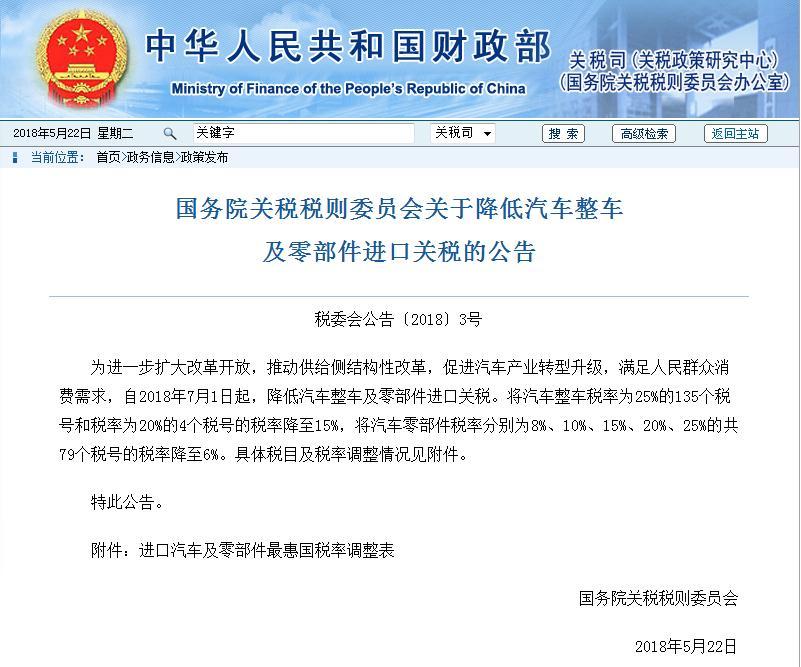 财政部:汽车整车进口关税将降至15% 7月1日起实施