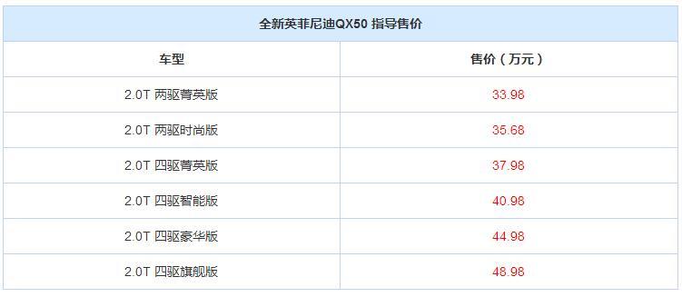 英菲尼迪QX50正式上市 售价33.98万-48.98万元