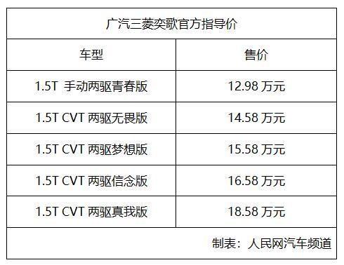 售价12.98万-18.58万元 广汽三菱奕歌上市