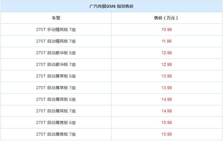 广汽传祺GM6上市 售价10.98万-15.98万元