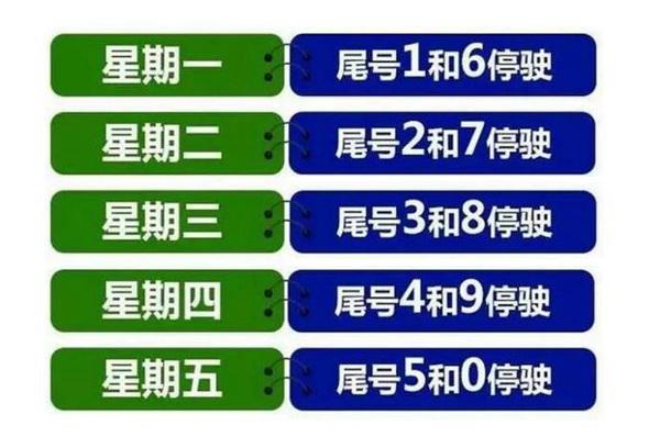 北京下周一限行尾号轮换 1月7日起限行1和6