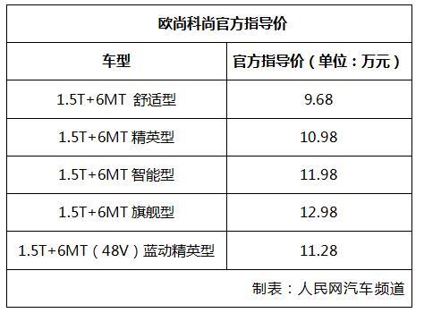 售价9.68万-12.98万元商旅MPV欧尚科尚正式上市