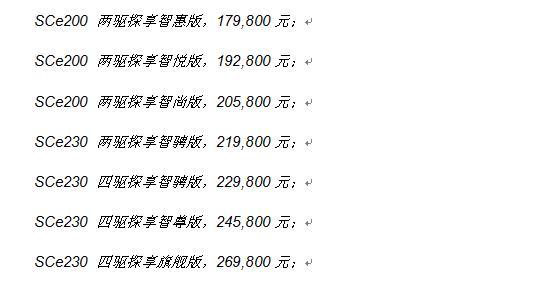 东风雷诺科雷傲探享版上市 售价17.98万-26.98万元