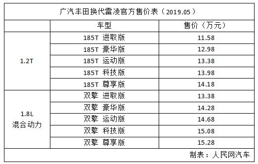 广汽丰田换代雷凌上市 首次推出中国专属科技版车型