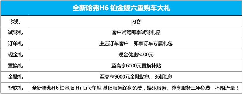 全新哈弗H6铂金版登陆成都车展搭载智能网联系统