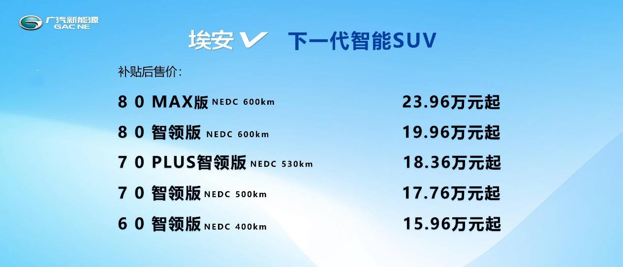 广汽新能源埃安V上市 补贴后15.