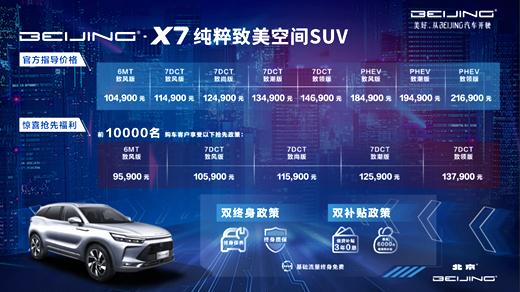 支持L2级自动驾驶BEIJING-X7正式上市