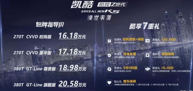 东风悦达起亚全新K5凯酷上市搭载1.5T/2.0T发动机