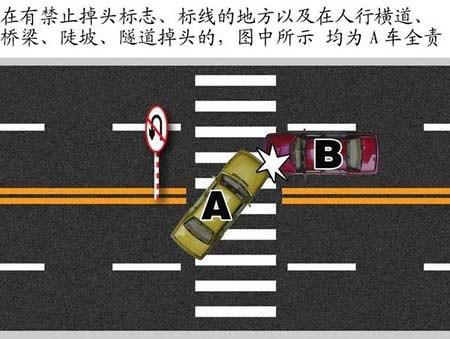 图解 交通事故快速处理图解 20