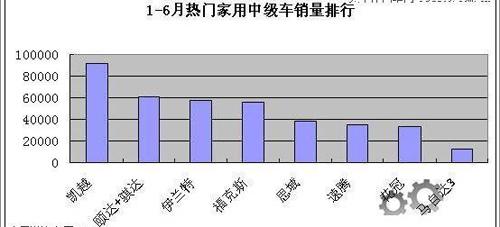 经济车型_经济全球化_对外经济贸易大学图片