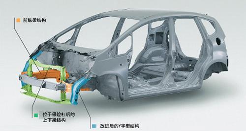 小车车头内部结构图及名称