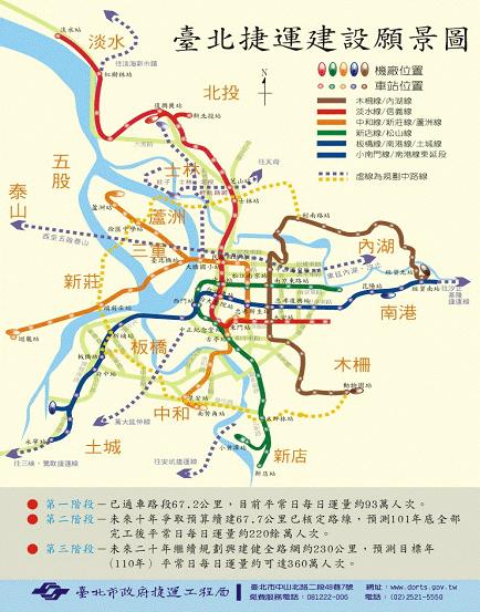 台湾捷运印象